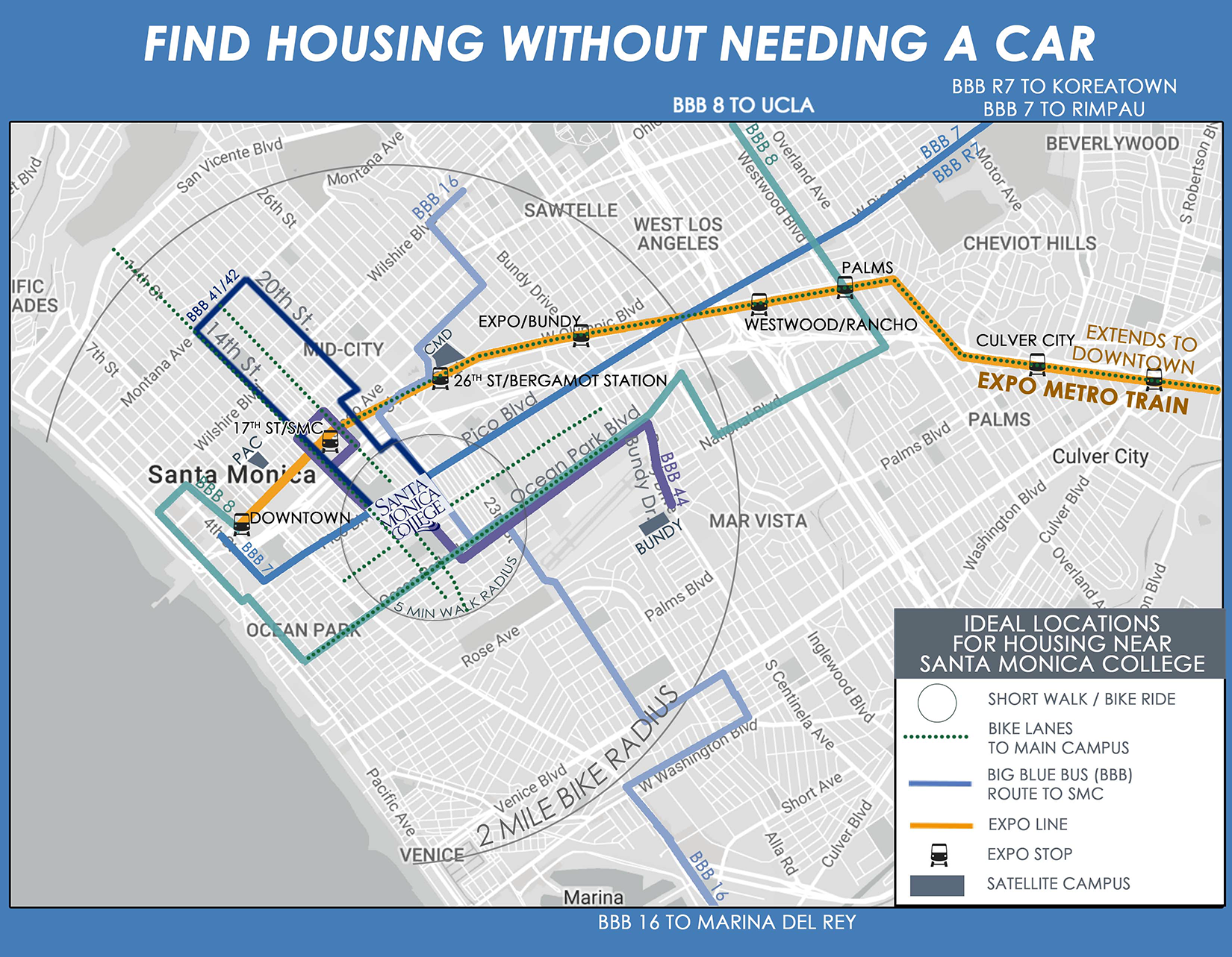 Housing Search Radius - Finding Housing without Needing a Car
