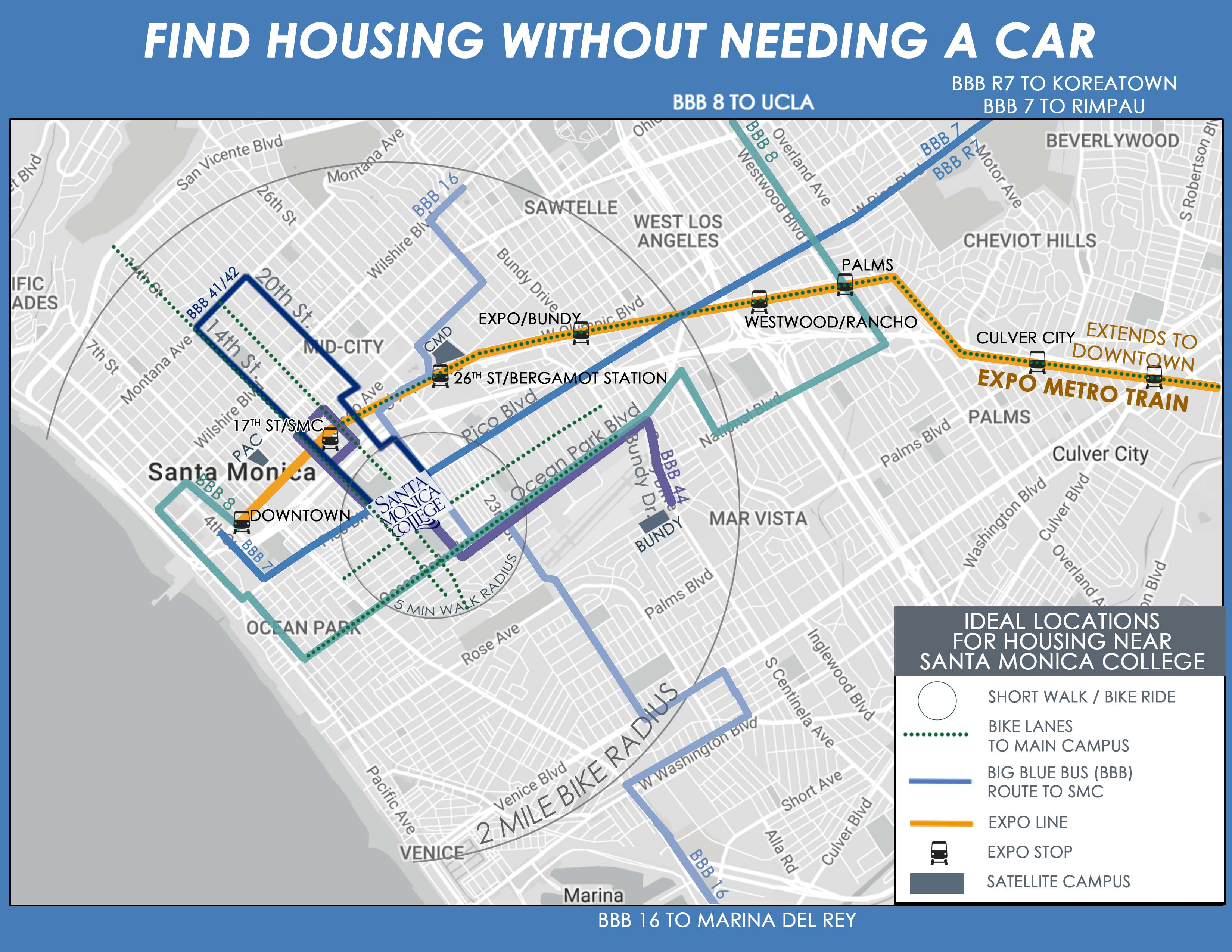 Find Housing Without A Car