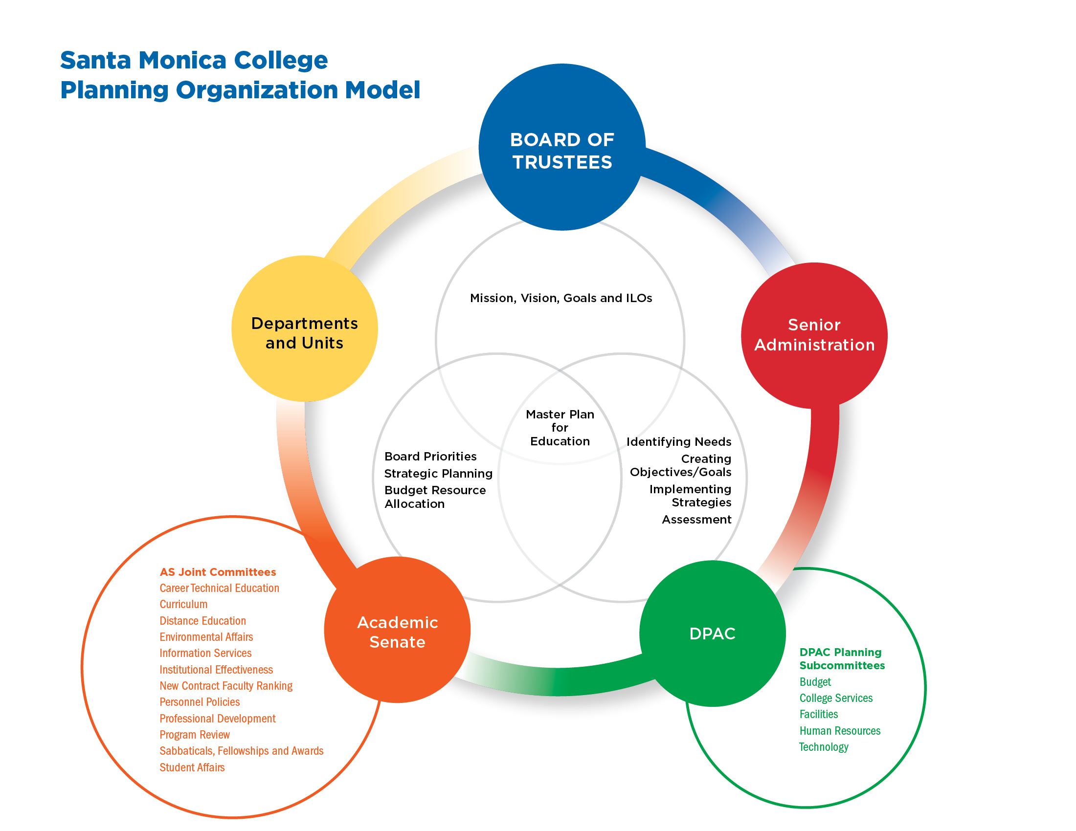Institutional self evaluation report 2016 48 nvjuhfo Choice Image